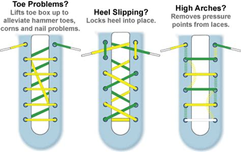 how to tie your shoes for running how to tie shoes for running via