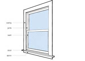 Modern Window Trim modern parallam window stools