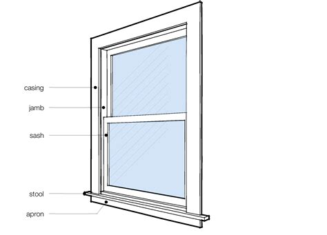what is a window modern parallam window stools