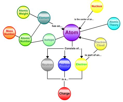 paint colors emotions they evoke colors evoke emotions even in concept mapping creating