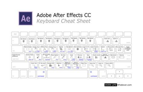 keyboard layout shortcut adobe keyboard shortcut cheat sheets work life whatever