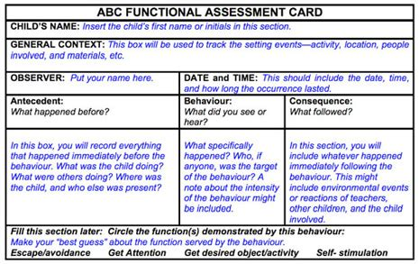 Connected Carers Assessment Abc Functional Assessment Card Connectability