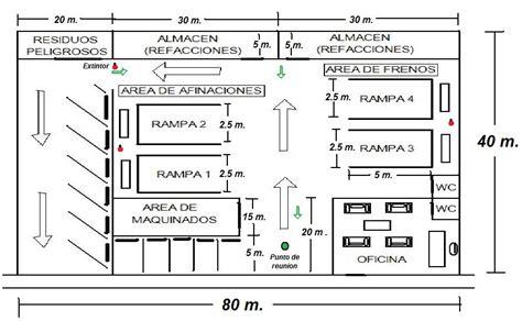que es un layout de planta fast service taller mecanico especializado en afinaciones