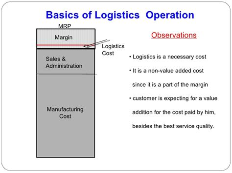 warehouse standard operating procedures template presentation on warehousing
