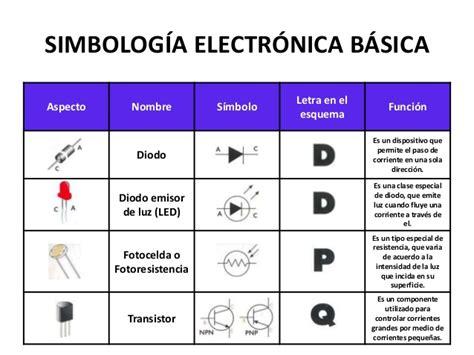 smbolo y simbologa en s 237 mbolos electr 243 nicos