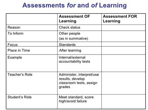 exle of formative assessment formative assessment workshop