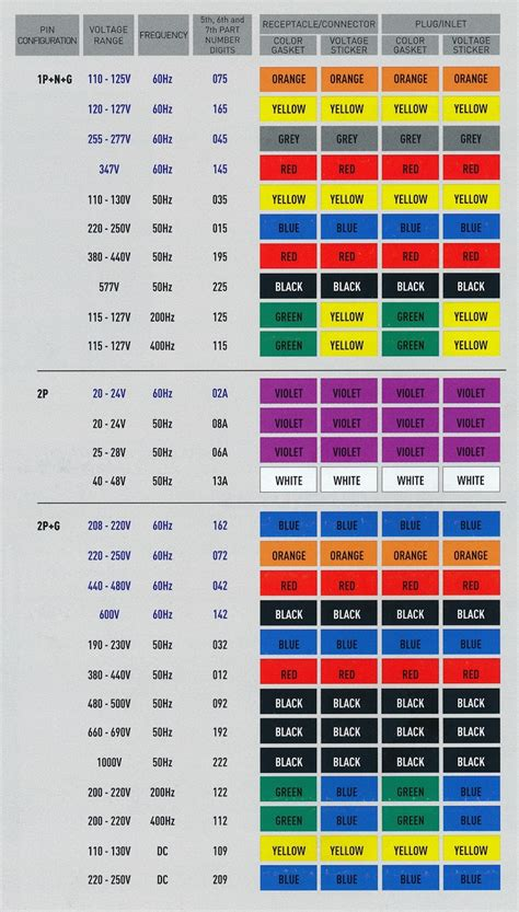eu wire colors wiring diagram
