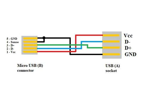 wiring diagram for hdmi to 5 pin micro usb get free
