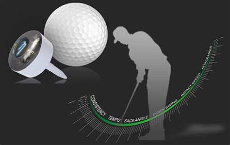 golf swing analyzers image golf swing analyzer download