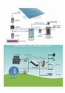 systems for home solar power bank 300w solar power system for home buy