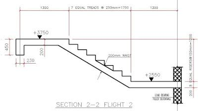 Design Of Reinforced Concrete Staircase According To