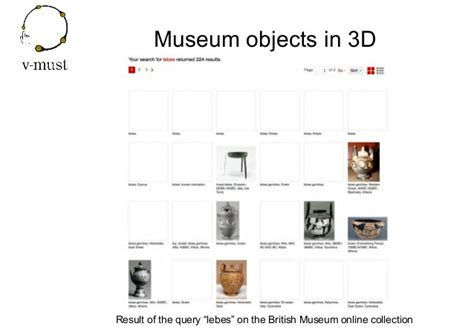 Documentation Of Museum Objects