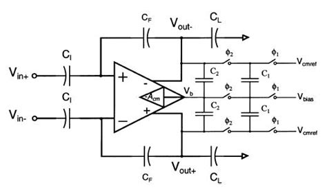 op with capacitor exle switched capacitor cmfb 28 images 2 cmos op 설계 1 ppt a switched capacitor integrator is an