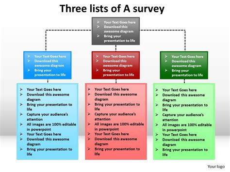 powerpoint survey template three lists of a survey shown by hierarchy of boxes one