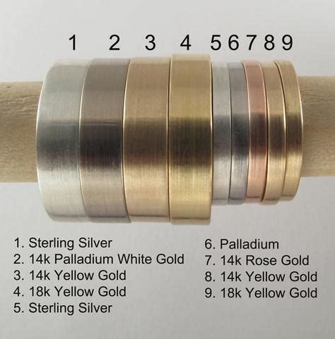 types of ring metals the i do moment