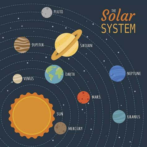 practically simple ideas for your kid s solar system project