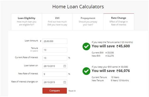 housing loans calculator how can you change your home loan emis