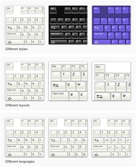 keyboard layout variations different types of computer keyboards images frompo