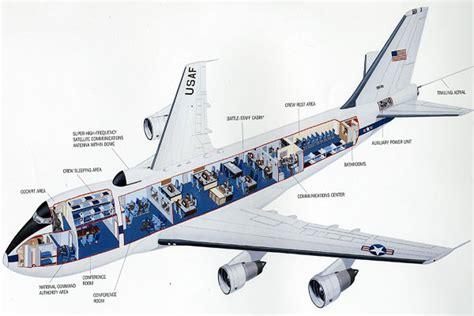 War On Terror Pesawat 3pcs Pesawat Doomsday Amerika Vs Pesawat Judgement Day