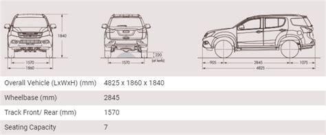 width  suv cars  india  cars modified dur  flex
