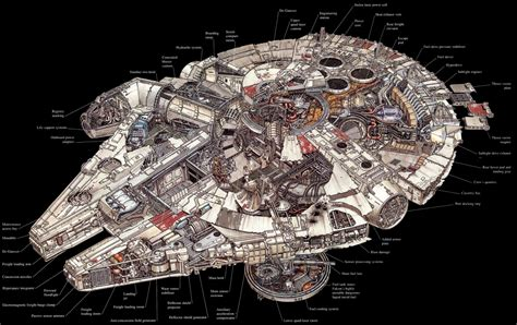 interior layout of millennium falcon millenium falcon cross section silodrome