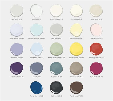 benjamin color palette 2015 car interior design