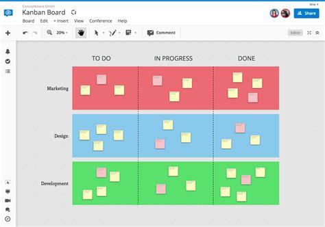 design kanban a freeform kanban system for creative teams