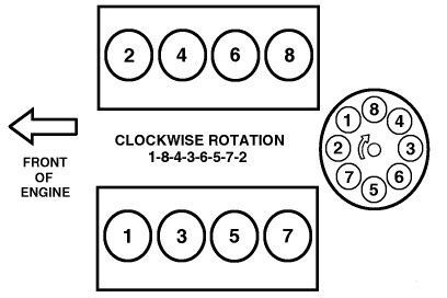 dodge 360 firing order diagram 5 9 liter dodge firing order clockwise or counter