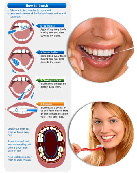 How Do You The Right Dentist 2 by Your Could Be You More Sick Interesting 6