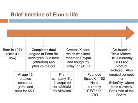 elon musk biography ppt elon musk by alex thaler