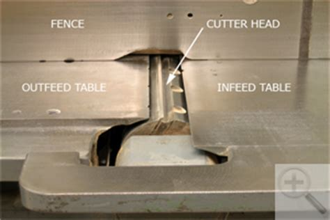 difference   wood jointer   planer