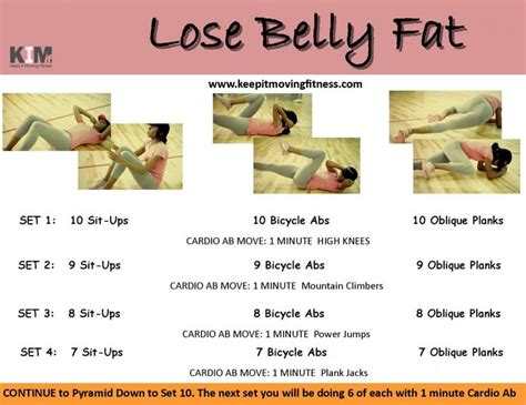 lose belly workout no equipment workout 10 sets of