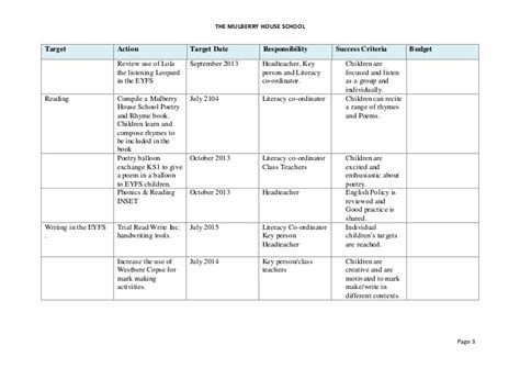 school improvement plan template school improvement plan 2013 2015