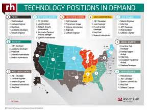 Help Desk Job Finding The Most Lucrative Technology Jobs In 2016