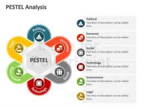 image gallery pestle powerpoint
