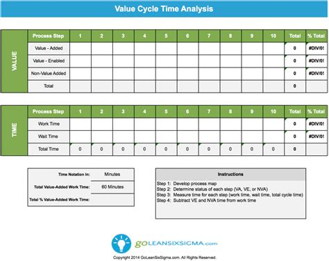 six sigma templates value add cycle time analysis template exle