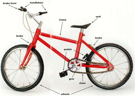 bike seat parts diagram bike parts diagrams diagram site