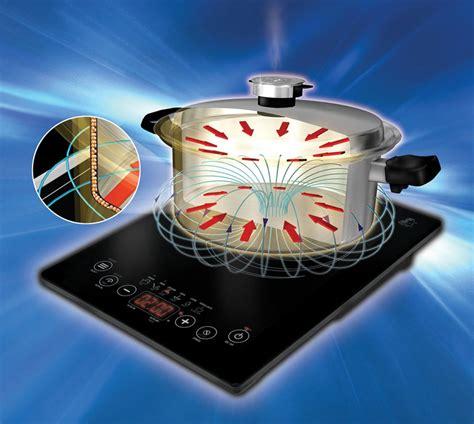 cocinas de induccion induccion magnetica