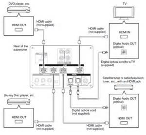 wiring diagram for sonos toshiba wiring diagram elsavadorla