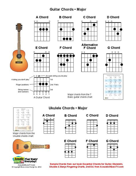 ukulele chords acoustic tv