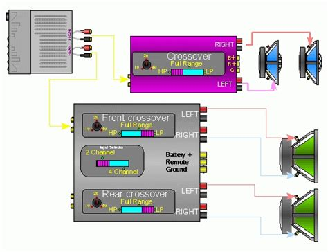 how to wire a 5 channel diagram wiring diagram and