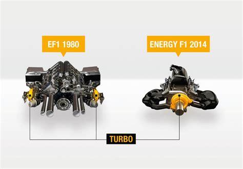 renault f1 engine renault details new formula one engine autoevolution