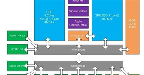 new xbox xbox 720 features release date price new xbox xbox 720 features release date price html