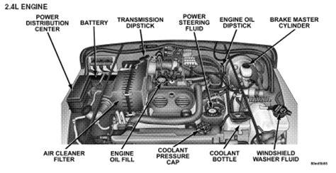 2005 Jeep Wrangler Transmission Fluid 2005 Jeep Wrangler Tj 2 4l Engine Diagram