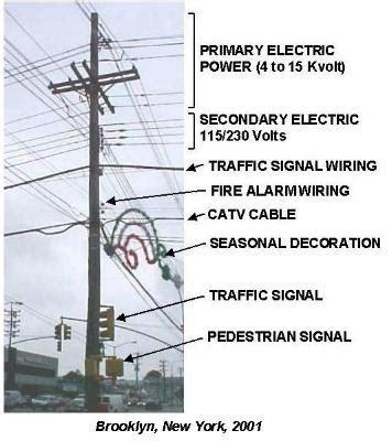utility pole diagram pedestrian poles of wiring diagrams wiring diagram