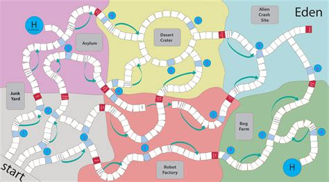board game layout design eden board game by charles adams at coroflot com