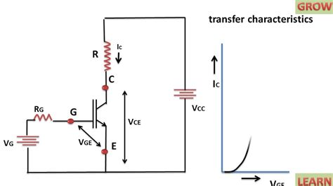 transistor vs mosfet vs igbt insulated gate bipolar transistor igbt learn and grow