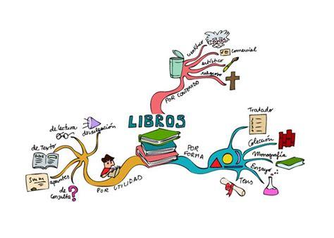 imagenes de mapas mentales para niños chivolitos de kinder land cusco el mapa mental