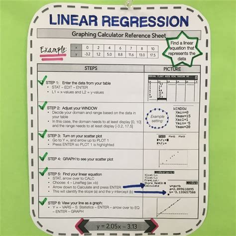 calculator regression online 91 best graphing calculator images on pinterest high