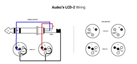 mini xlr wiring diagram free wiring diagrams
